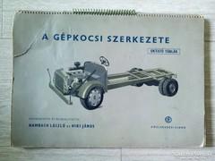 A gépkocsi szerkezete- oktató táblák
