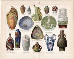 Kerámia II., színes nyomat 1903, német nyelvű, litográfia, eredeti, porcelán, fajansz, Lachenal