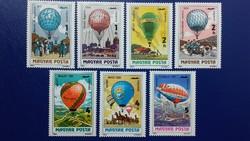 1983. 200 éves a ballonrepülés