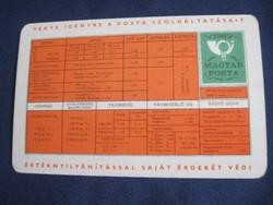 1965. Kártyanaptár - Magyar Posta 1.
