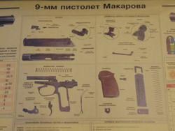 Makarov 9.mm-es pisztoly tabló