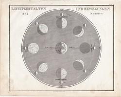 A Hold alakjai és mozgásai térkép 1854, német, eredeti, atlasz, nyomat, csillagászat, Föld, bolygó