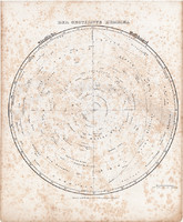 A csillagos ég térkép 1857, eredeti, Berghaus, csillagászat, csillag, északi, csillagkép, német